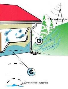 humidité dans une maison – type G